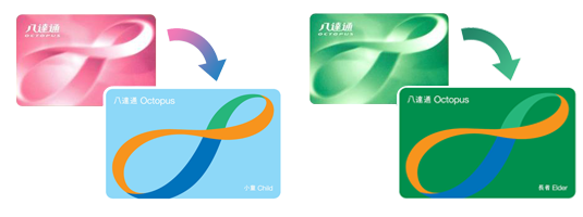 Old Octopus and New Octopus for card replacement at Octopus Service Points (Child & Elder)